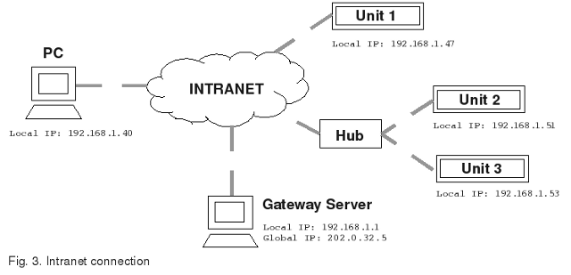Nict networksetting intranet.png